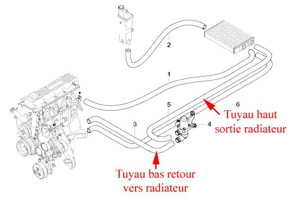 bmw 325ci e46 r u00e9amor u00e7age radiateur de chauffage